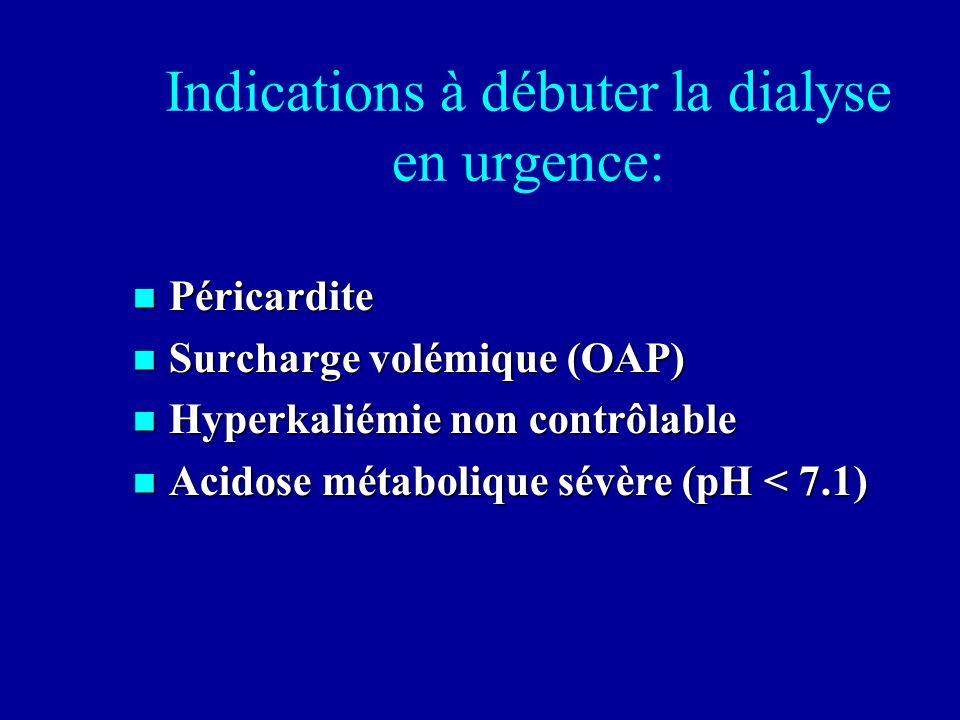 Indications à débuter la dialyse en urgence: