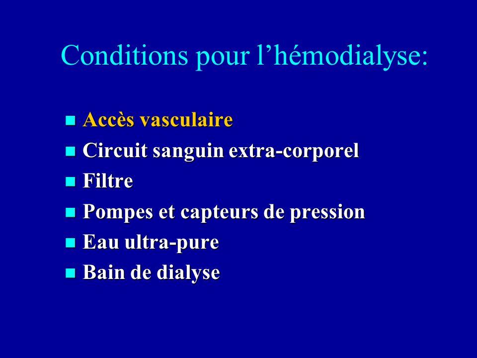 Conditions pour l'hémodialyse: