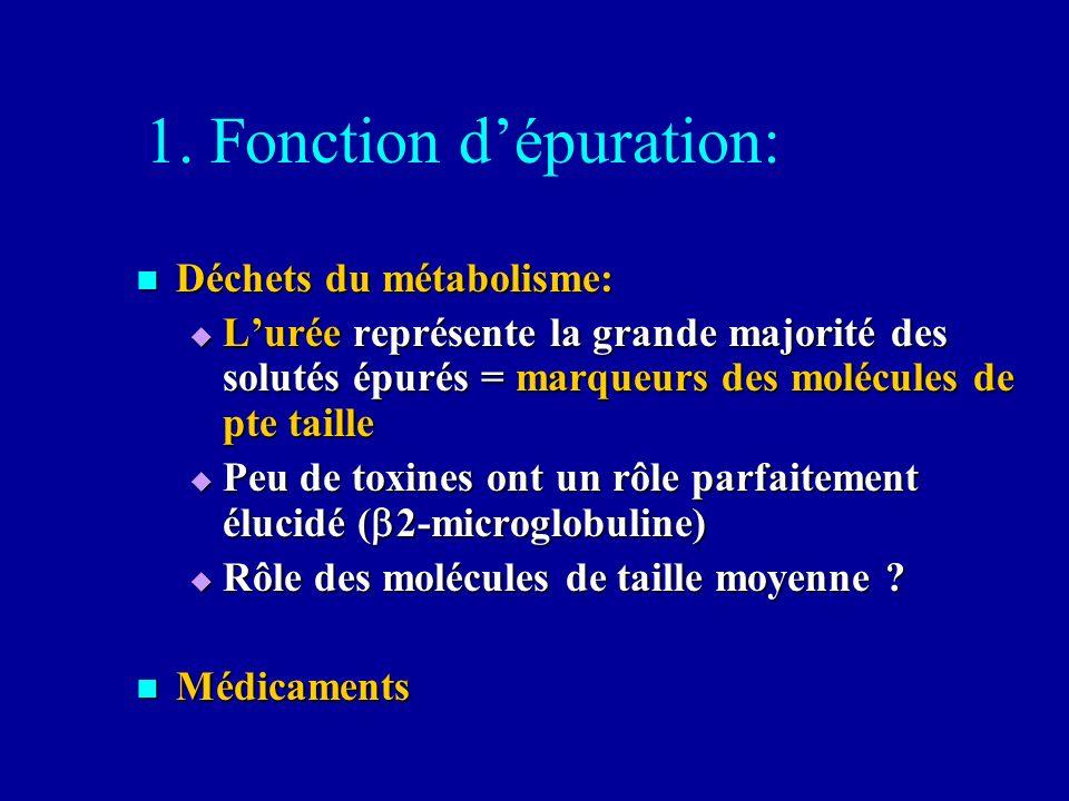 1. Fonction d'épuration: