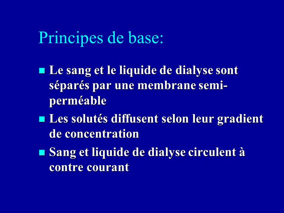 Principes de base: Le sang et le liquide de dialyse sont séparés par une membrane semi-perméable.