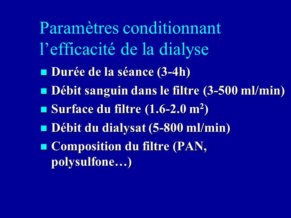 Paramètres conditionnant l'efficacité de la dialyse