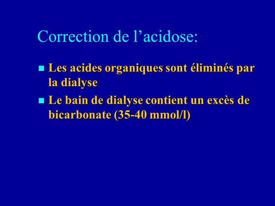 Correction de l'acidose: