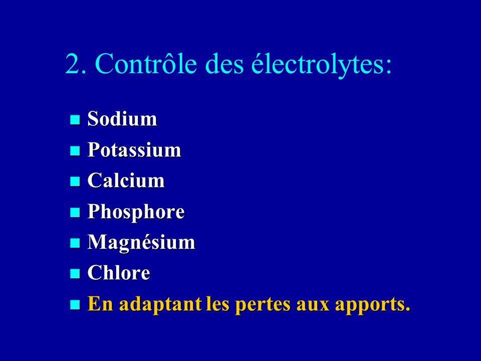 2. Contrôle des électrolytes: