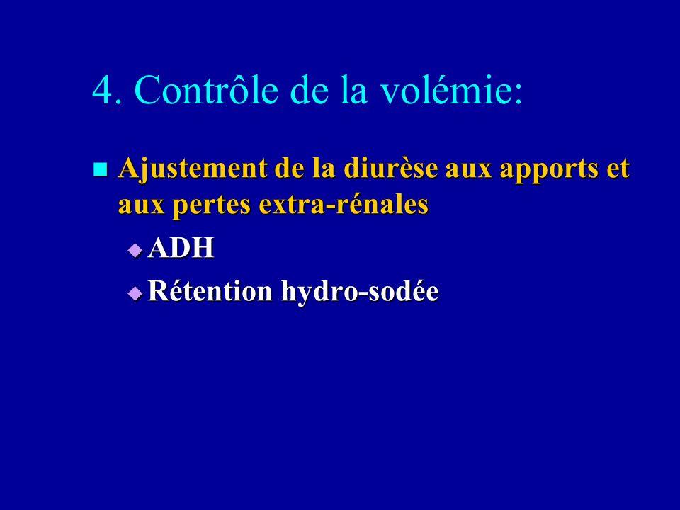 4. Contrôle de la volémie: