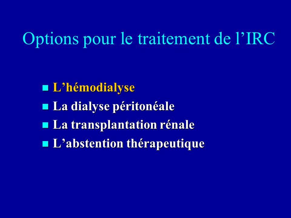 Options pour le traitement de l'IRC