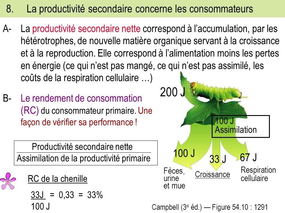 200 J 8. La productivité secondaire concerne les consommateurs 100 J