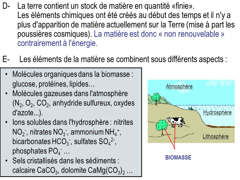 E- Les éléments de la matière se combinent sous différents aspects :