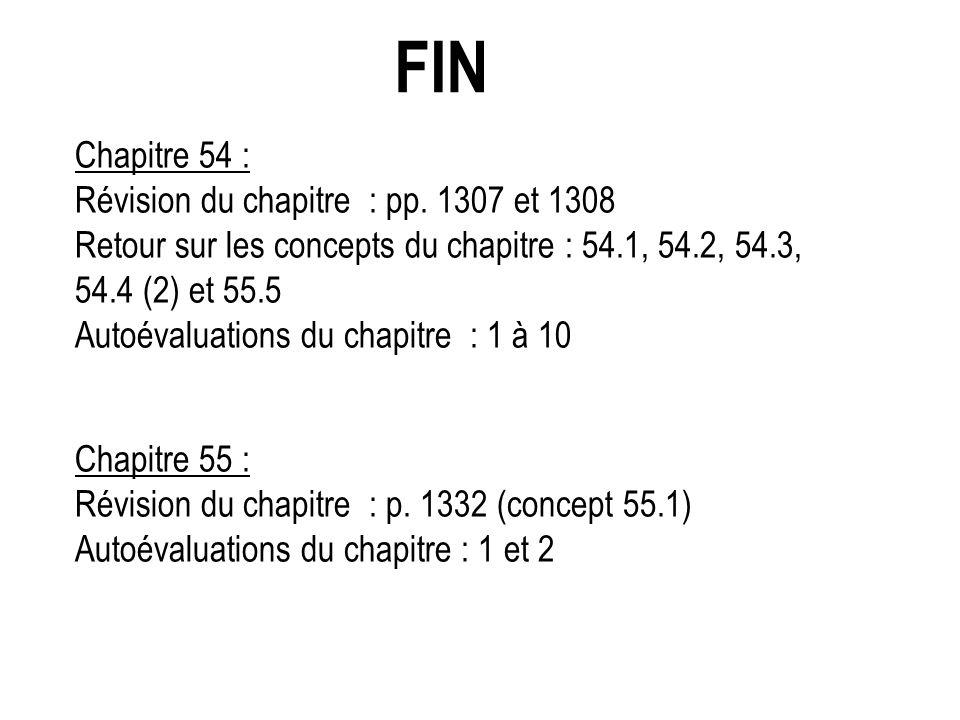 FIN Chapitre 54 : Révision du chapitre : pp. 1307 et 1308