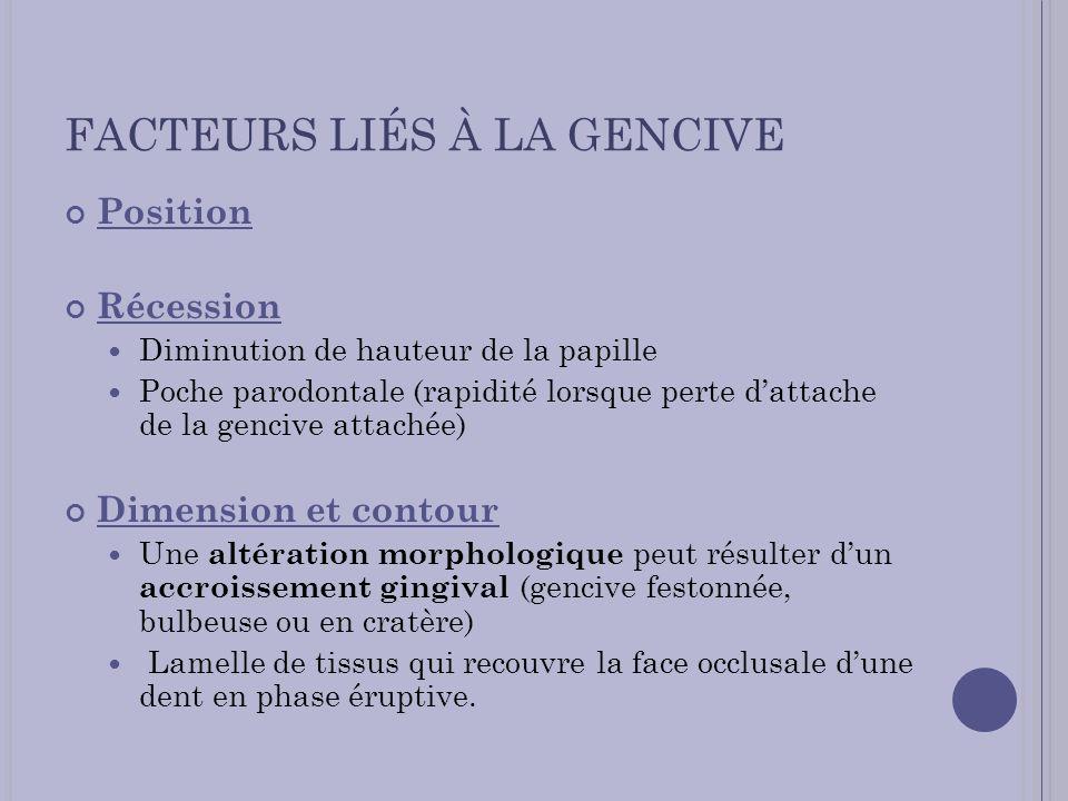 FACTEURS LIÉS À LA GENCIVE