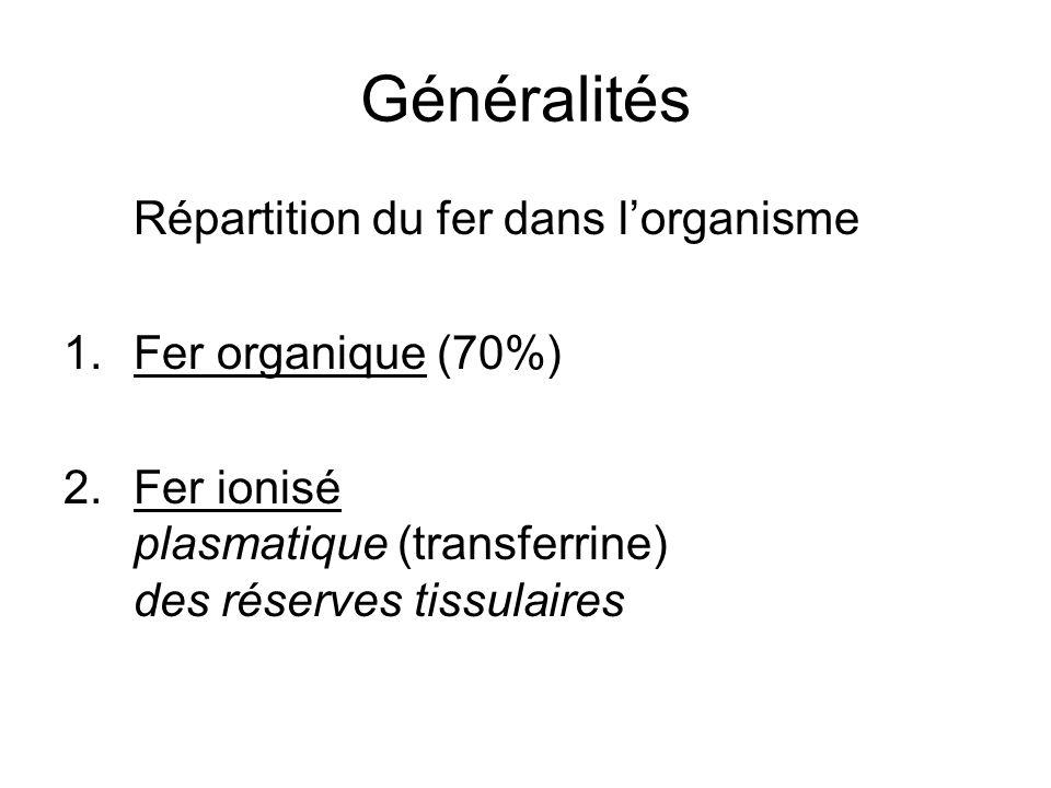 Généralités Répartition du fer dans l'organisme Fer organique (70%)