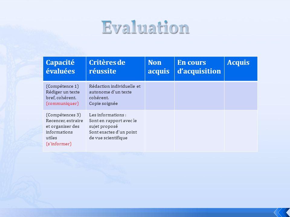 Evaluation Capacité évaluées Critères de réussite Non acquis