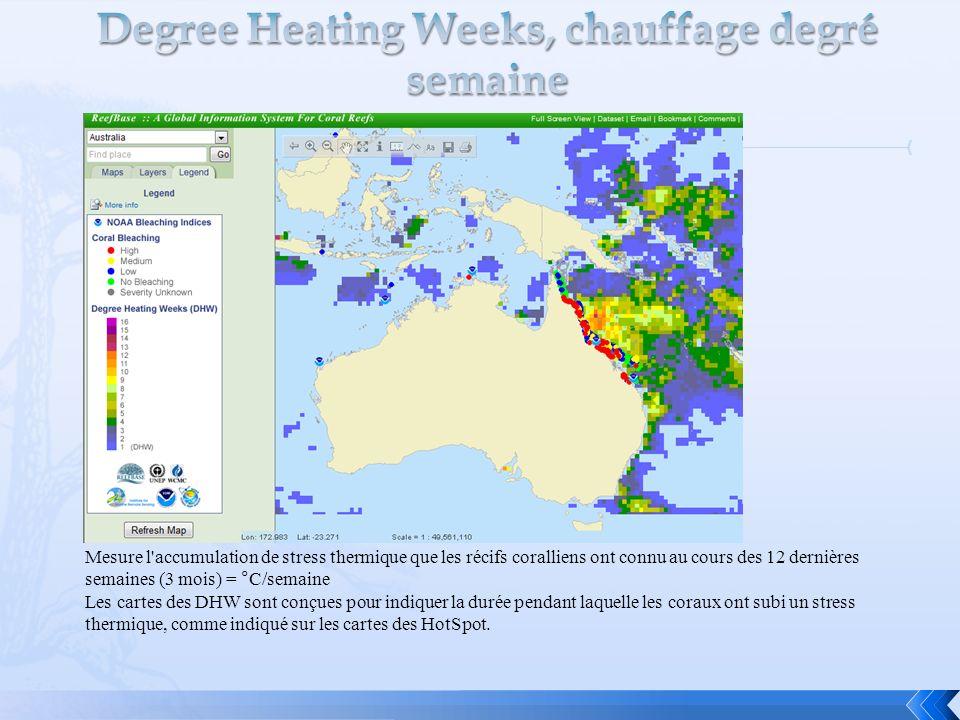 Degree Heating Weeks, chauffage degré semaine