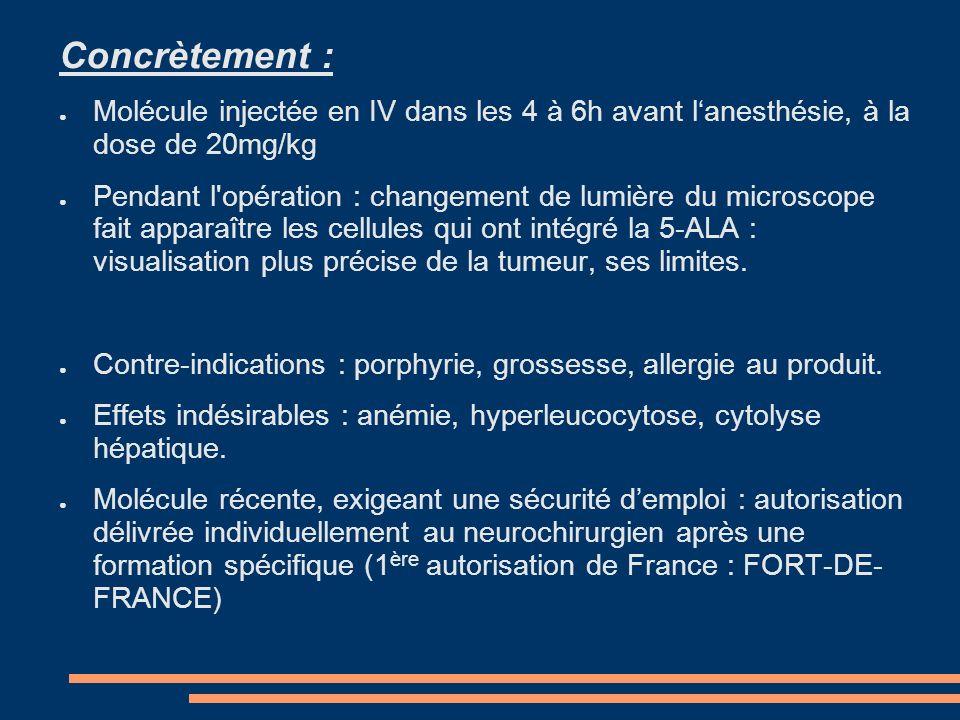 Concrètement : Molécule injectée en IV dans les 4 à 6h avant l'anesthésie, à la dose de 20mg/kg.