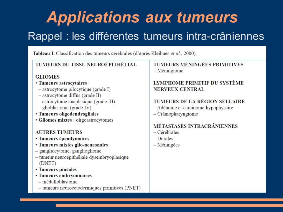 Applications aux tumeurs