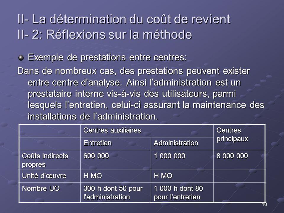 II- La détermination du coût de revient II- 2: Réflexions sur la méthode