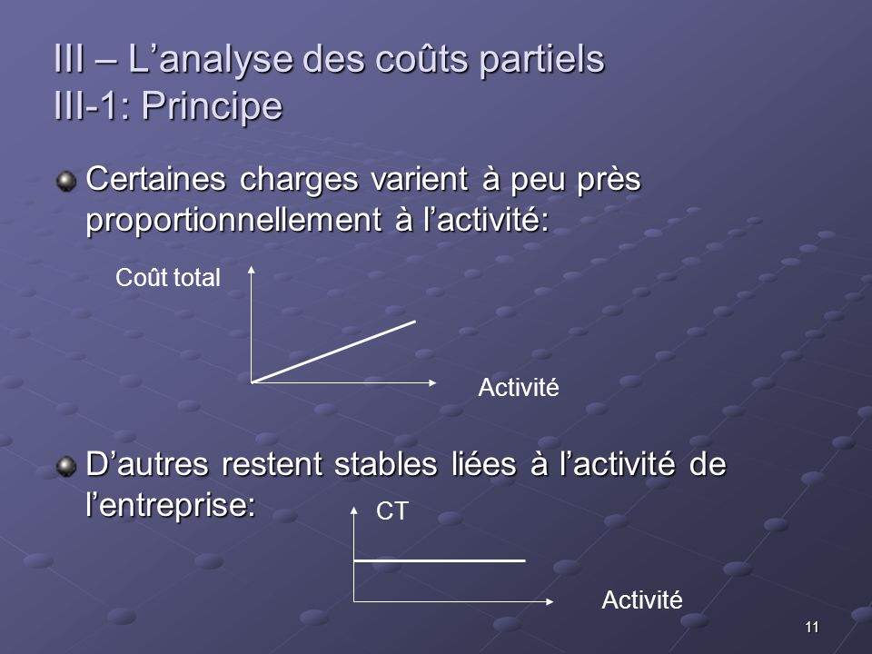 III – L'analyse des coûts partiels III-1: Principe