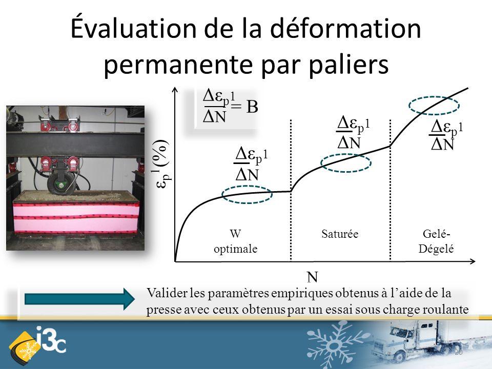 Évaluation de la déformation permanente par paliers