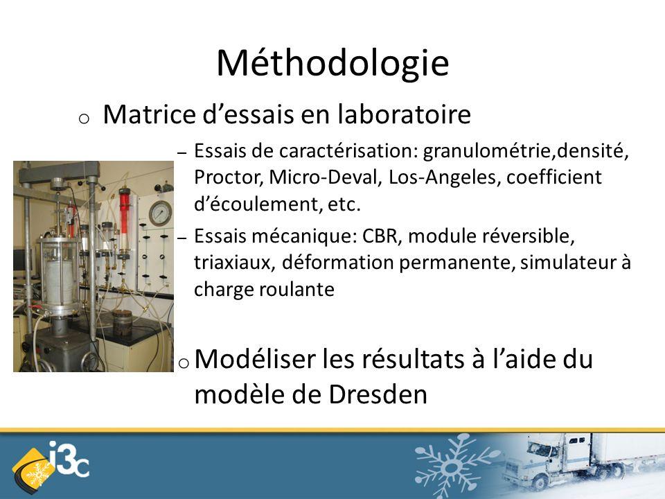 Méthodologie Matrice d'essais en laboratoire