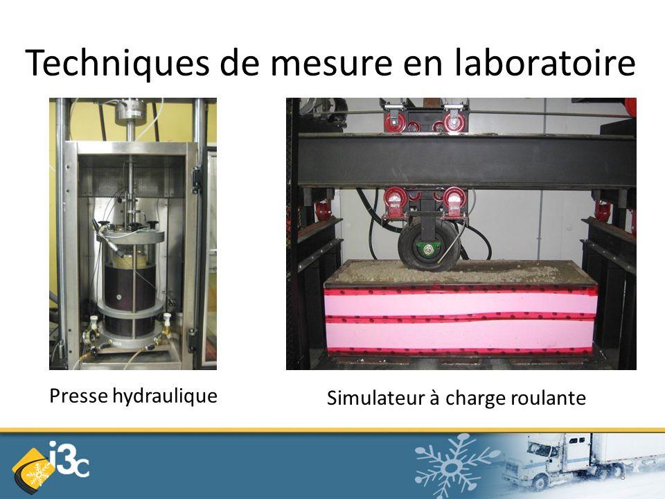 Techniques de mesure en laboratoire