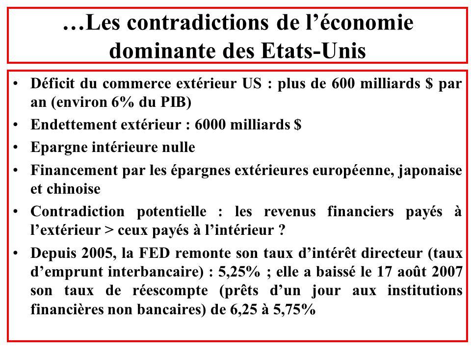 …Les contradictions de l'économie dominante des Etats-Unis
