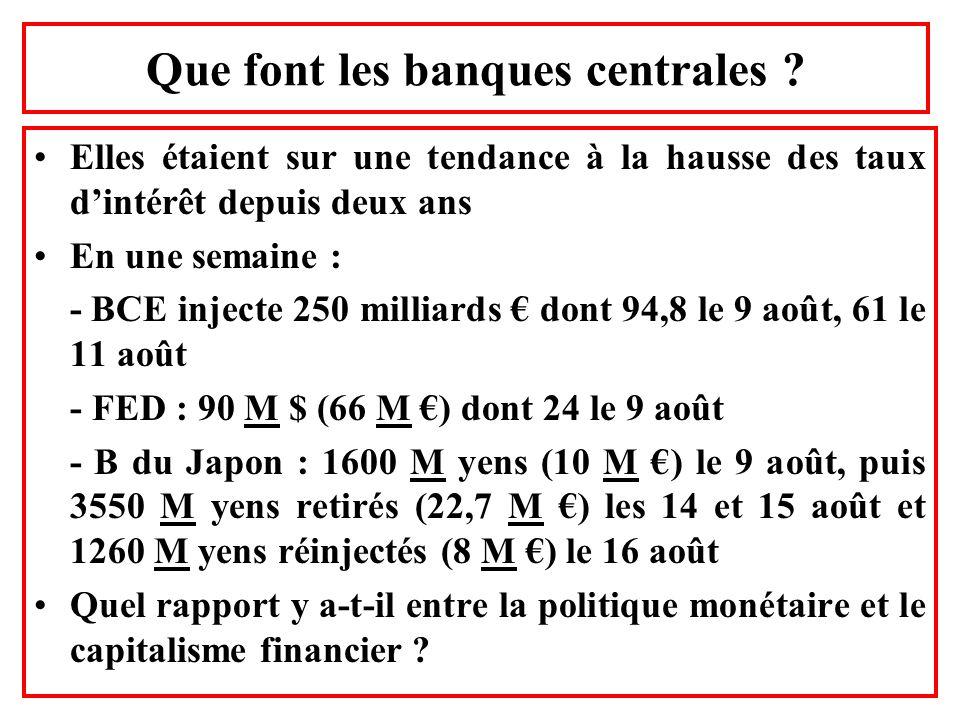 Que font les banques centrales