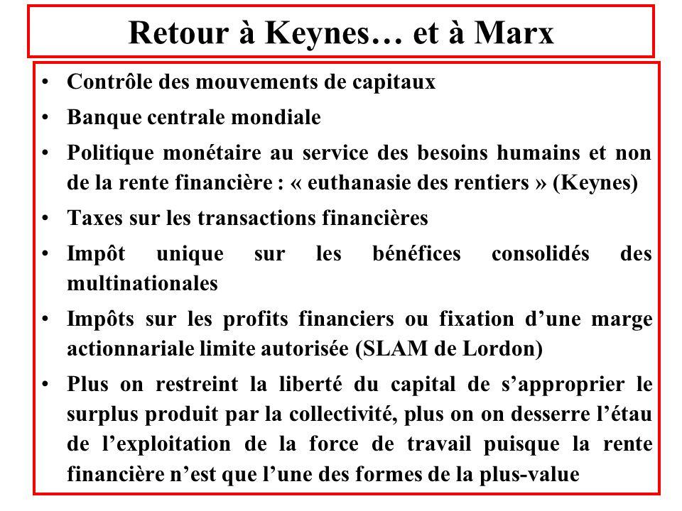 Retour à Keynes… et à Marx