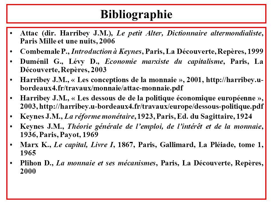 Bibliographie Attac (dir. Harribey J.M.), Le petit Alter, Dictionnaire altermondialiste, Paris Mille et une nuits, 2006.