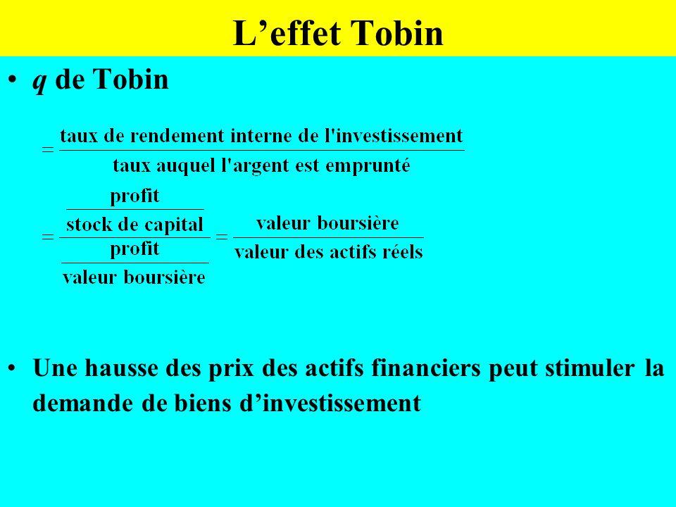 L'effet Tobin q de Tobin