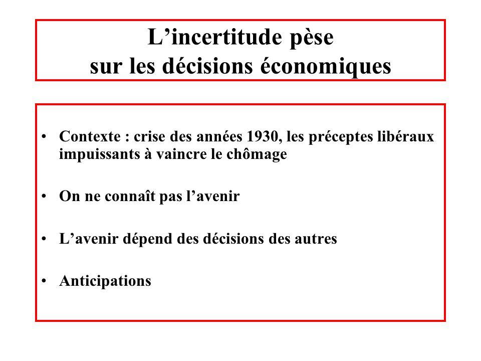 L'incertitude pèse sur les décisions économiques
