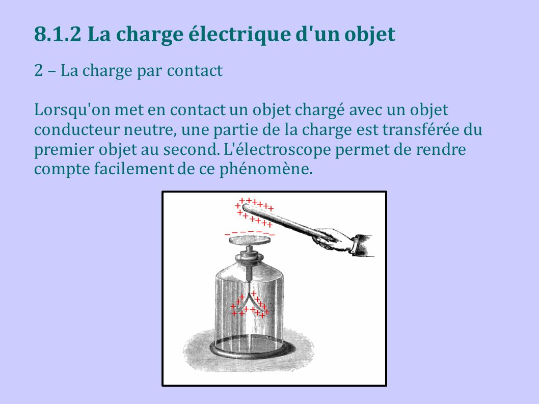 8.1.2 La charge électrique d un objet