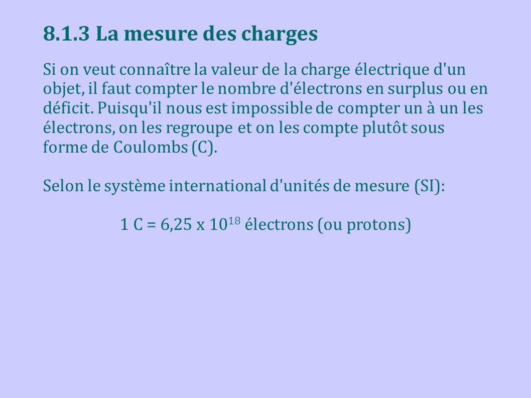 1 C = 6,25 x 1018 électrons (ou protons)