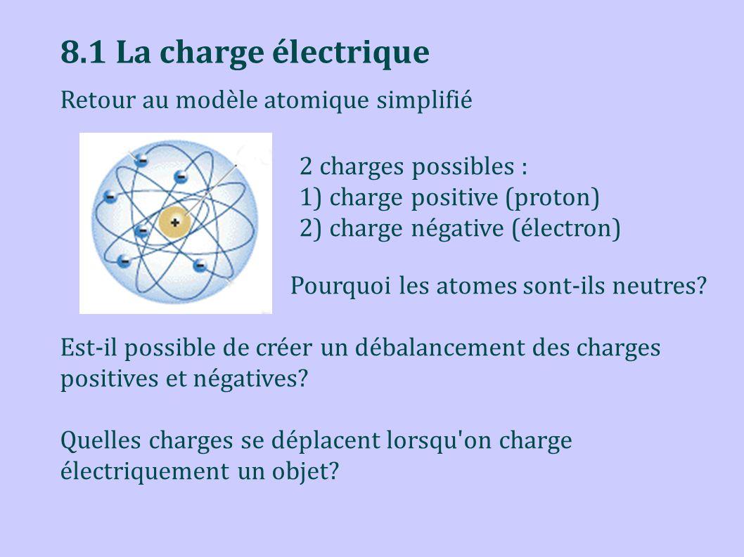 8.1 La charge électrique Retour au modèle atomique simplifié