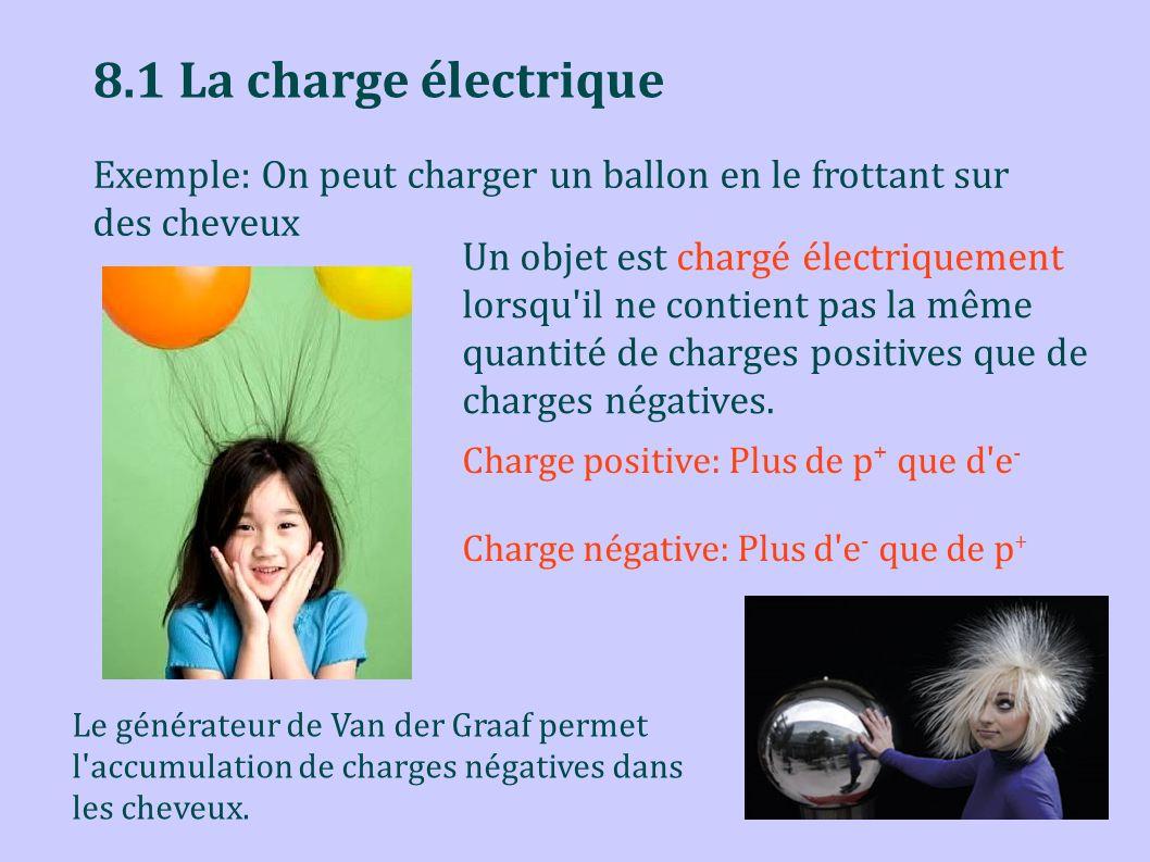 8.1 La charge électrique Exemple: On peut charger un ballon en le frottant sur des cheveux.
