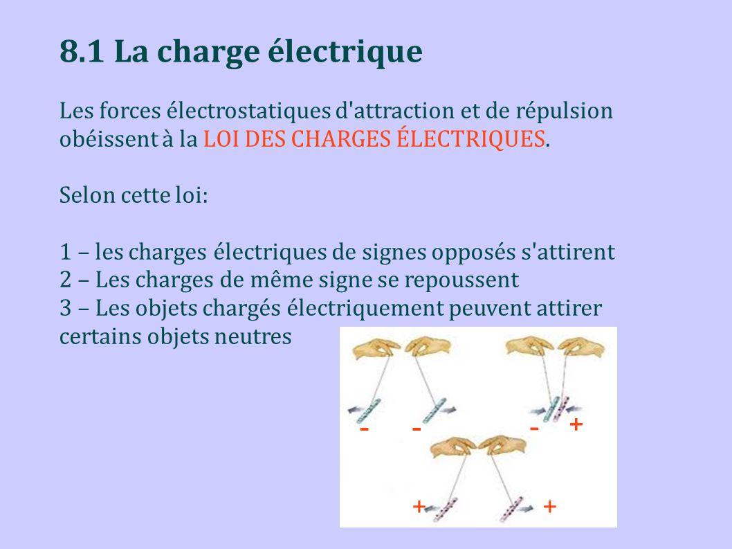 8.1 La charge électrique - - - + + + + +