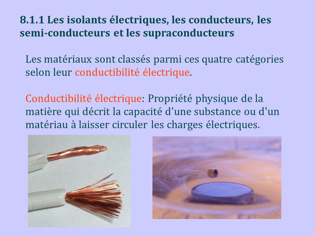 8.1.1 Les isolants électriques, les conducteurs, les semi-conducteurs et les supraconducteurs