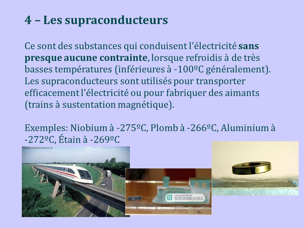 4 – Les supraconducteurs