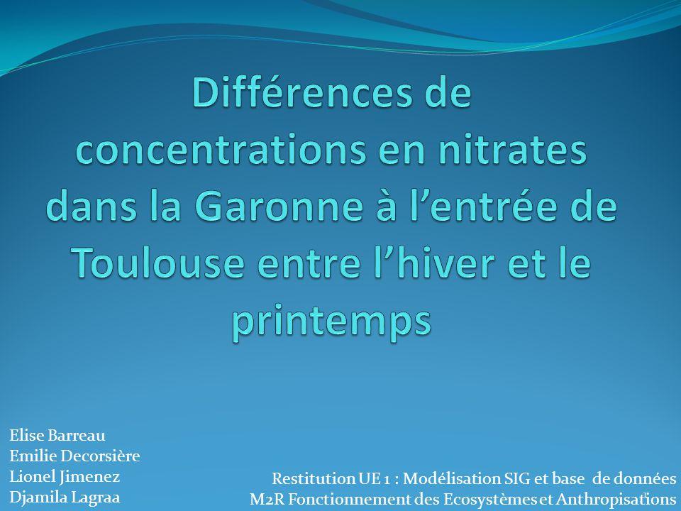 Différences de concentrations en nitrates dans la Garonne à l'entrée de Toulouse entre l'hiver et le printemps