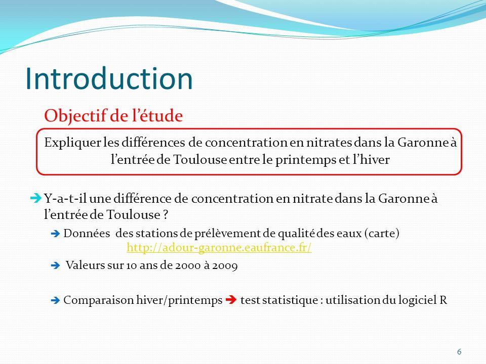 Introduction Objectif de l'étude