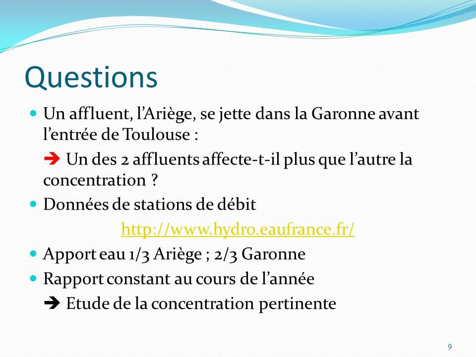 Questions Un affluent, l'Ariège, se jette dans la Garonne avant l'entrée de Toulouse :