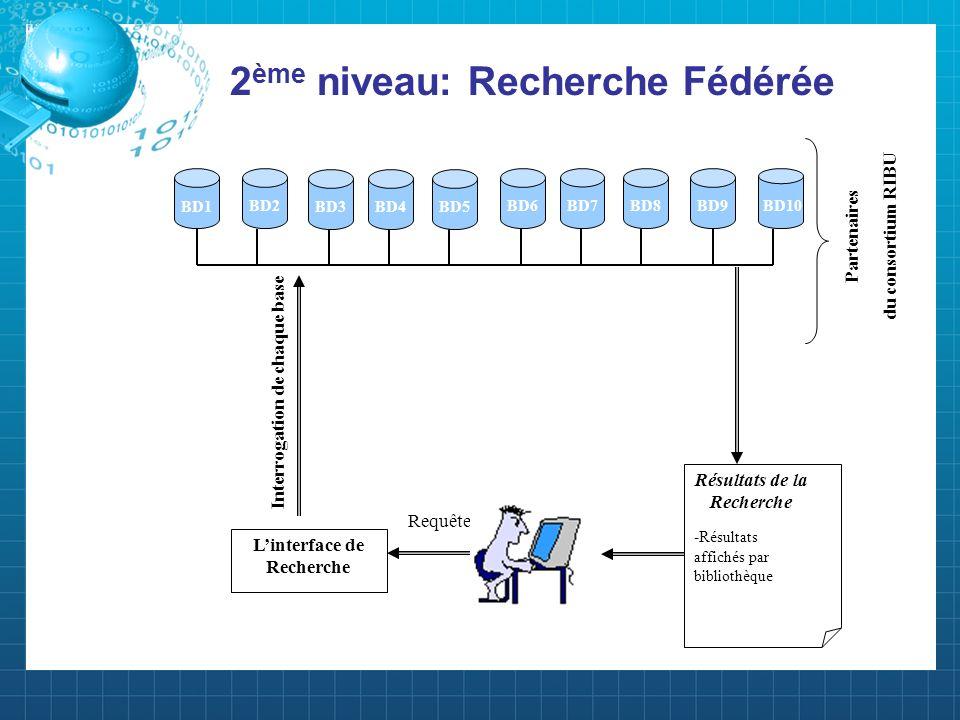 2ème niveau: Recherche Fédérée
