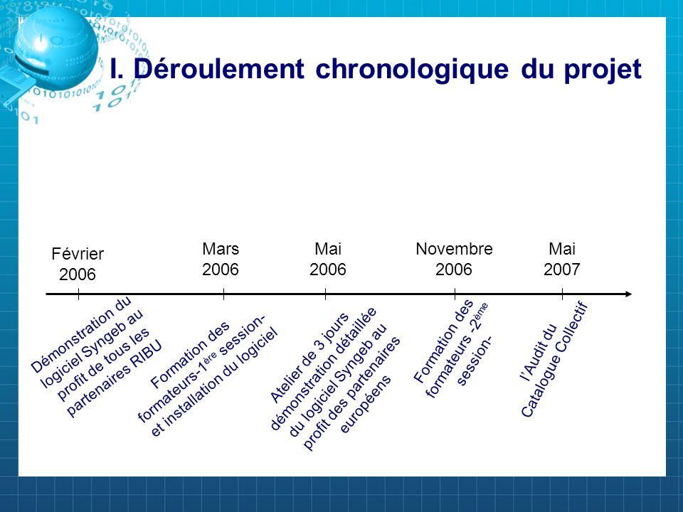 I. Déroulement chronologique du projet