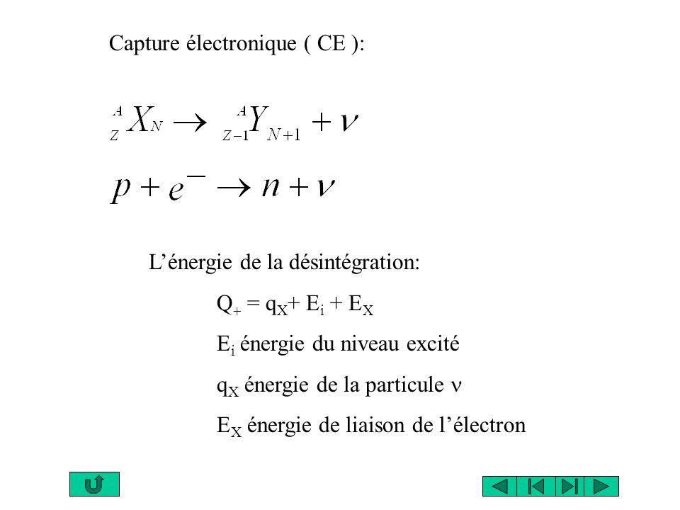 Capture électronique ( CE ):
