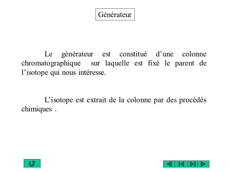 Générateur Le générateur est constitué d'une colonne chromatographique sur laquelle est fixé le parent de l'isotope qui nous intéresse.