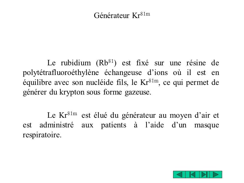 Générateur Kr81m