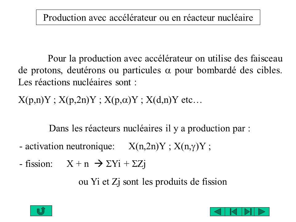 Production avec accélérateur ou en réacteur nucléaire