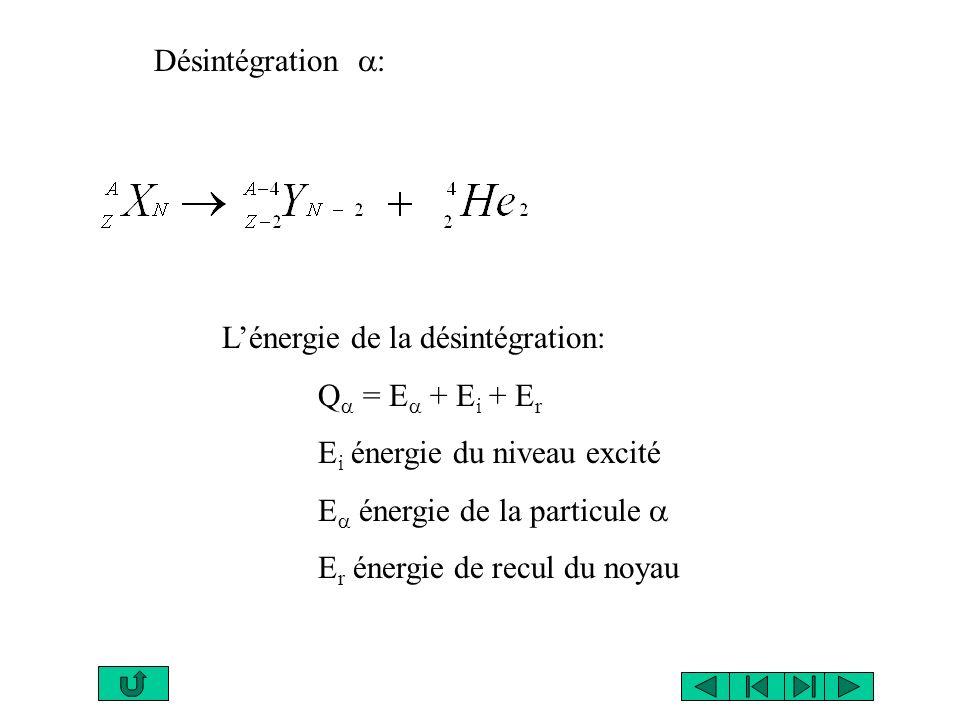 Désintégration a: L'énergie de la désintégration: Qa = Ea + Ei + Er. Ei énergie du niveau excité.