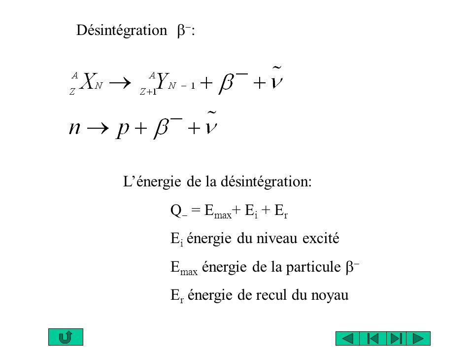 Désintégration b-: L'énergie de la désintégration: Q- = Emax+ Ei + Er. Ei énergie du niveau excité.