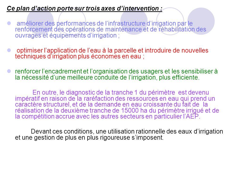 Ce plan d'action porte sur trois axes d'intervention :