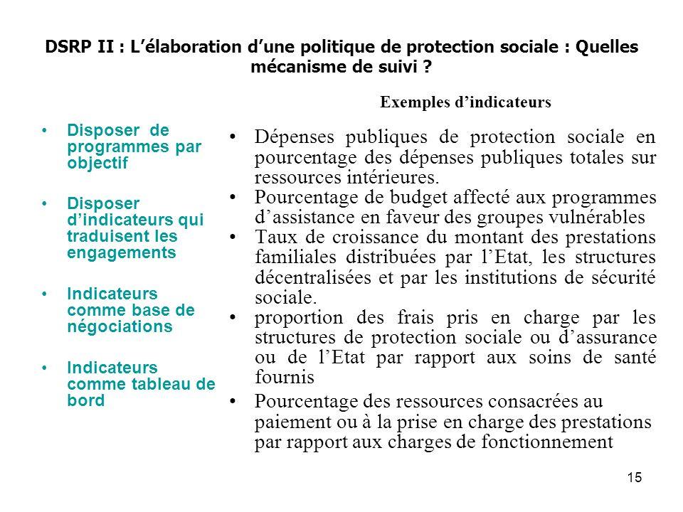DSRP II : L'élaboration d'une politique de protection sociale : Quelles mécanisme de suivi