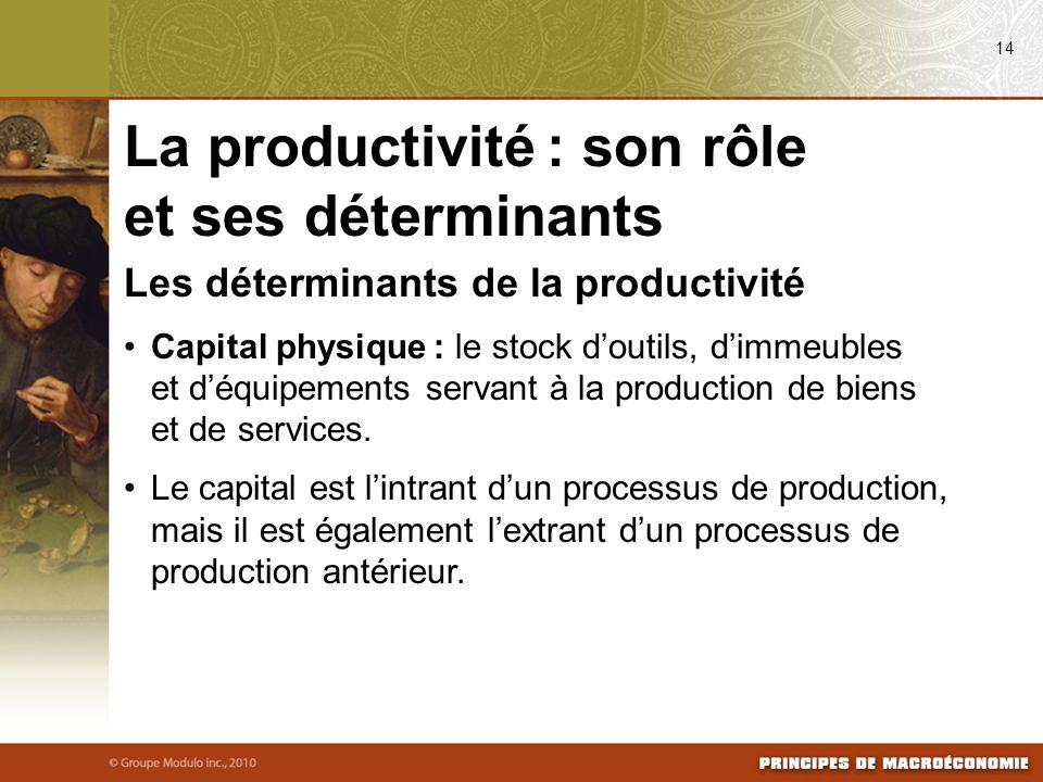 La productivité : son rôle et ses déterminants